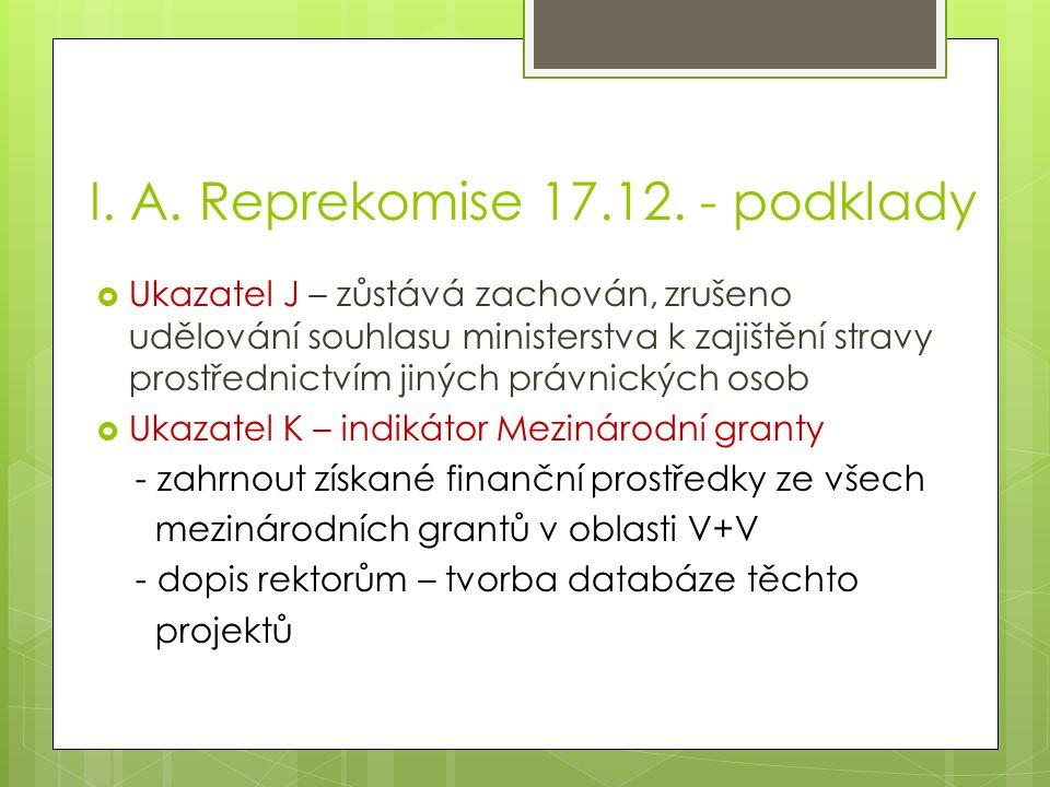 I. A. Reprekomise 17.12.