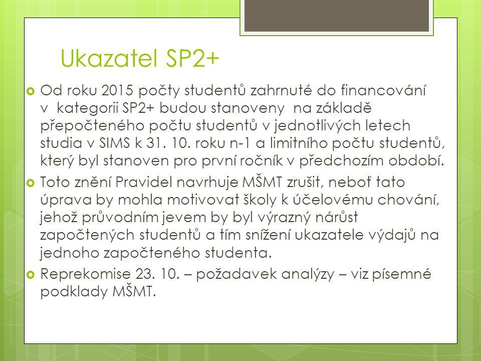 Ukazatel SP2+  Od roku 2015 počty studentů zahrnuté do financování v kategorii SP2+ budou stanoveny na základě přepočteného počtu studentů v jednotlivých letech studia v SIMS k 31.