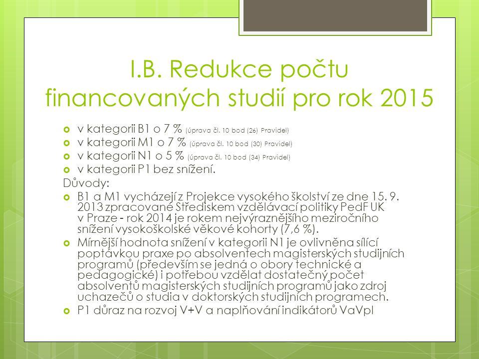 I.B. Redukce počtu financovaných studií pro rok 2015  v kategorii B1 o 7 % (úprava čl.
