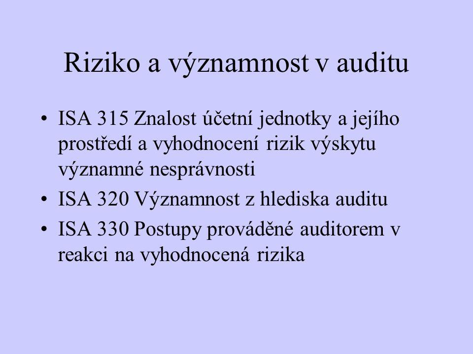 Riziko a významnost v auditu ISA 315 Znalost účetní jednotky a jejího prostředí a vyhodnocení rizik výskytu významné nesprávnosti ISA 320 Významnost z