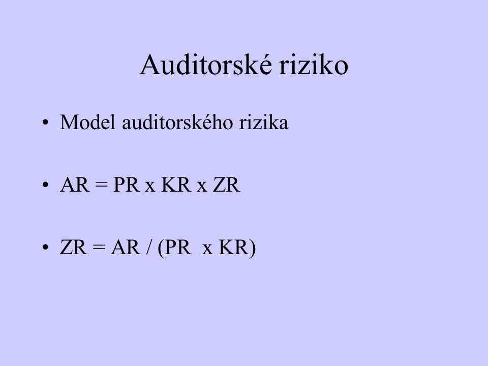 Auditorské riziko Model auditorského rizika AR = PR x KR x ZR ZR = AR / (PR x KR)