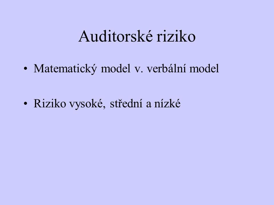 Auditorské riziko Matematický model v. verbální model Riziko vysoké, střední a nízké