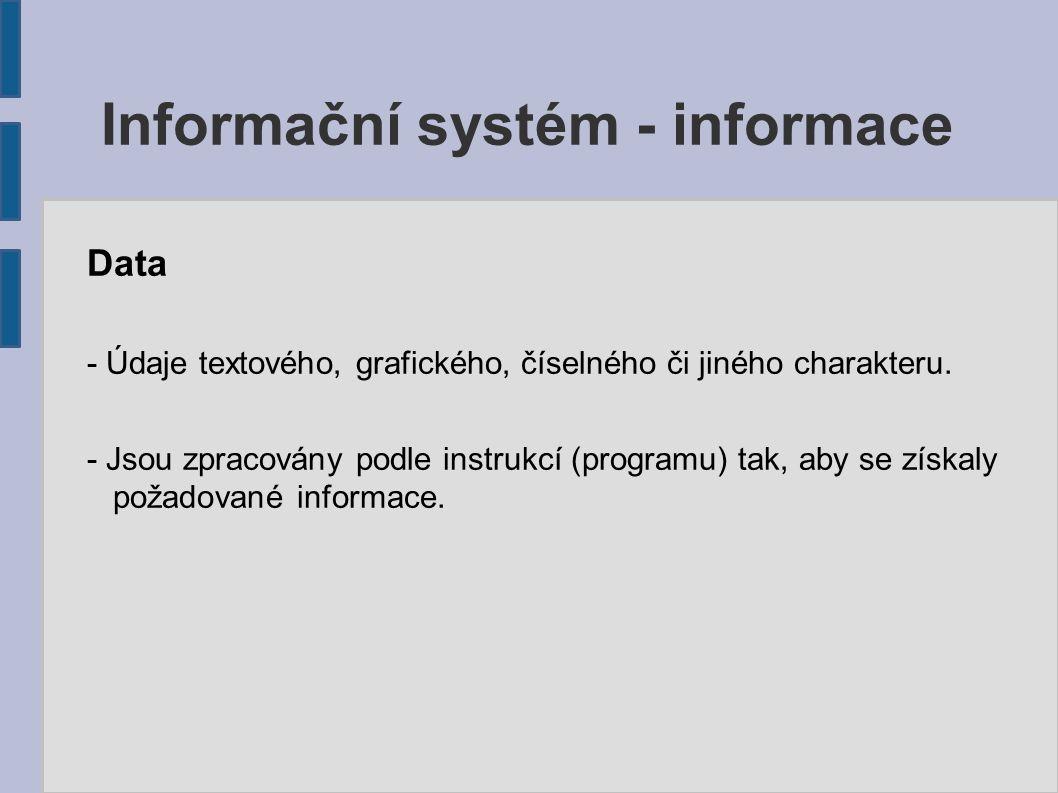 Data - Údaje textového, grafického, číselného či jiného charakteru. - Jsou zpracovány podle instrukcí (programu) tak, aby se získaly požadované inform