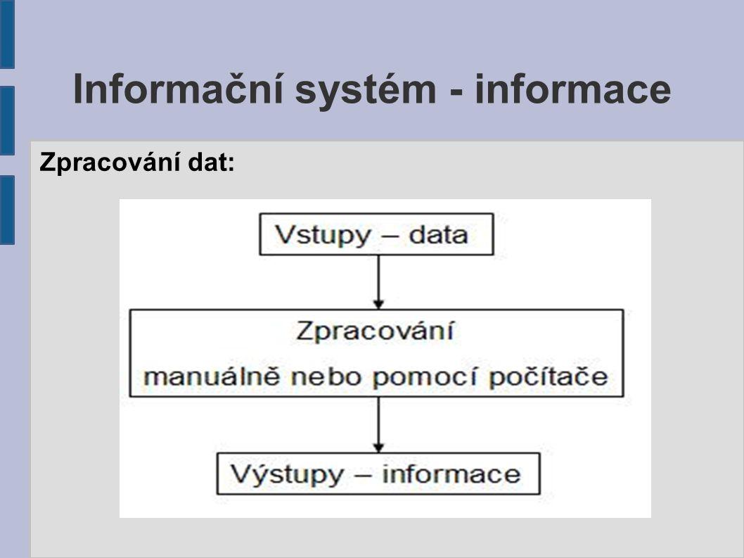 Informační systém - informace Typy informací: - plánovací - výhledové, určitý stupeň nejistoty - kontrolní - porovnání aktuálních výsledků s cílem - informační - přesné, okamžité