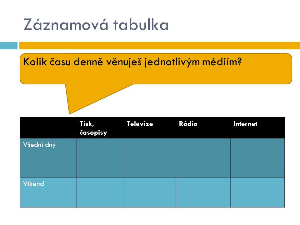 Záznamová tabulka Kolik času denně věnuješ jednotlivým médiím? Tisk, časopisy TelevizeRádioInternet Všední dny Víkend