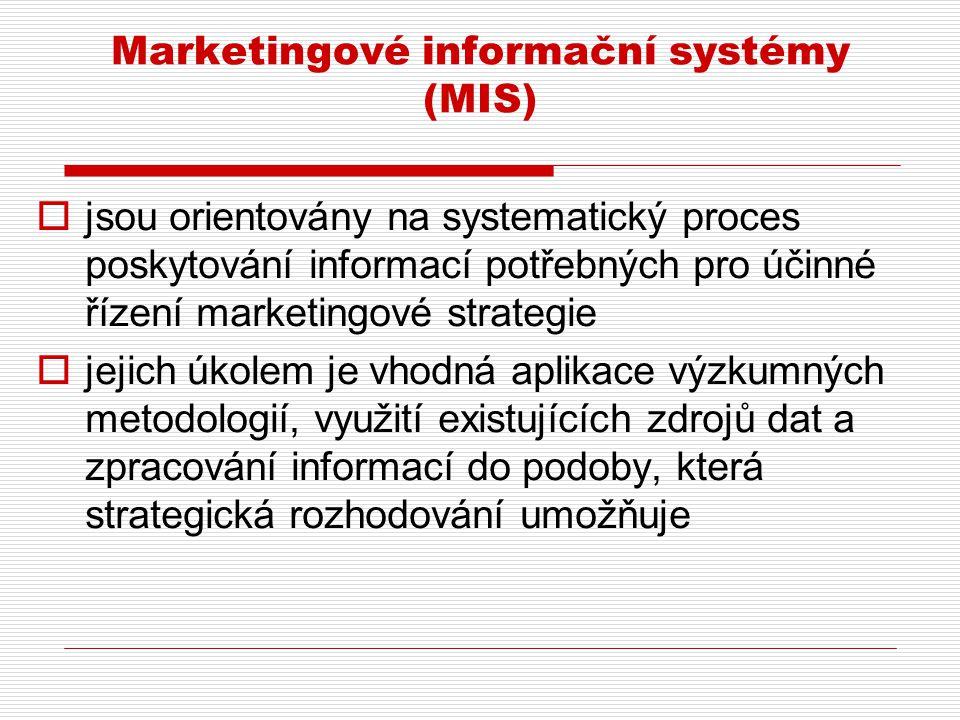 Marketingové informační systémy (MIS)  jsou orientovány na systematický proces poskytování informací potřebných pro účinné řízení marketingové strategie  jejich úkolem je vhodná aplikace výzkumných metodologií, využití existujících zdrojů dat a zpracování informací do podoby, která strategická rozhodování umožňuje