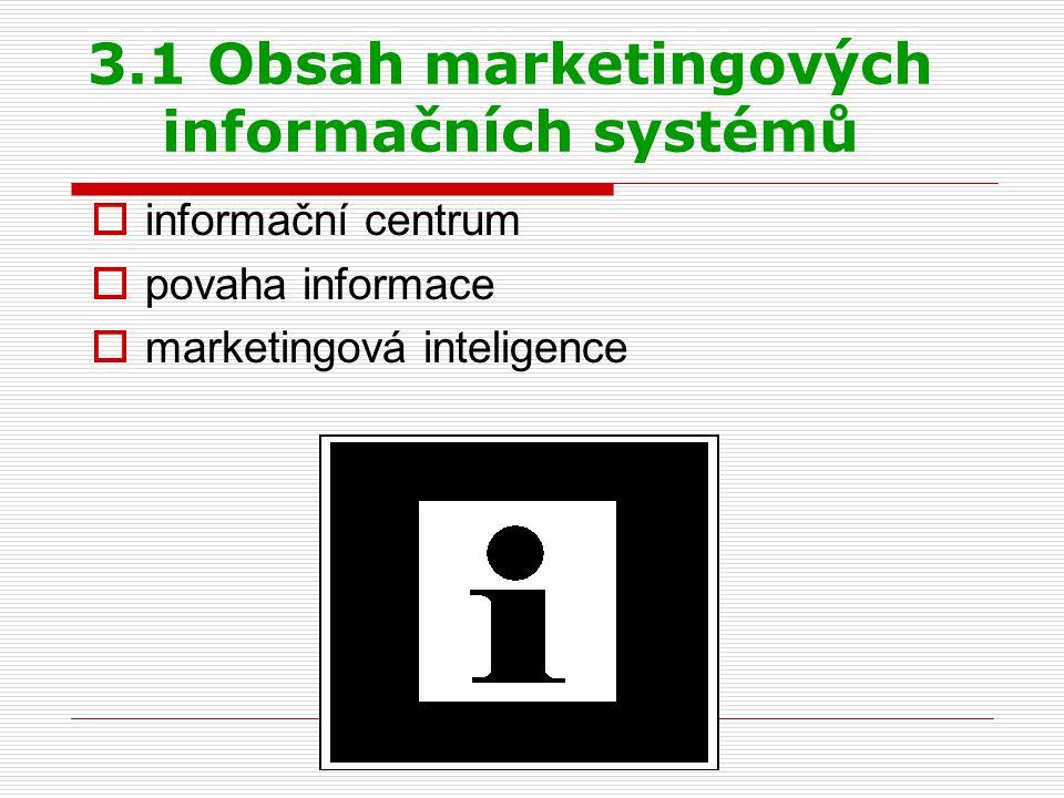 3.1 Obsah marketingových informačních systémů  informační centrum  povaha informace  marketingová inteligence
