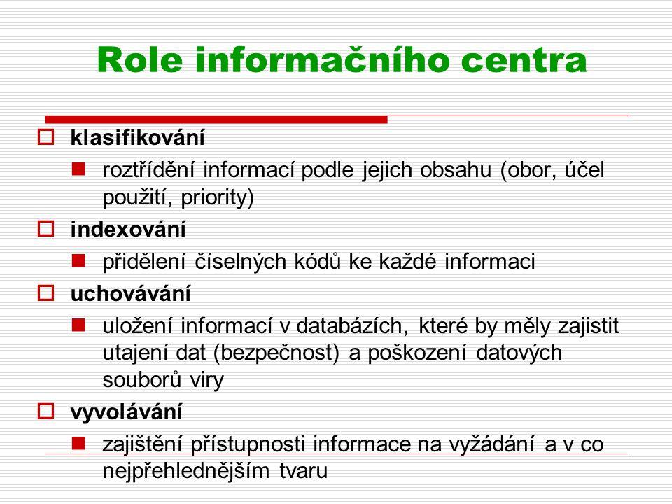 Role informačního centra  klasifikování roztřídění informací podle jejich obsahu (obor, účel použití, priority)  indexování přidělení číselných kódů ke každé informaci  uchovávání uložení informací v databázích, které by měly zajistit utajení dat (bezpečnost) a poškození datových souborů viry  vyvolávání zajištění přístupnosti informace na vyžádání a v co nejpřehlednějším tvaru