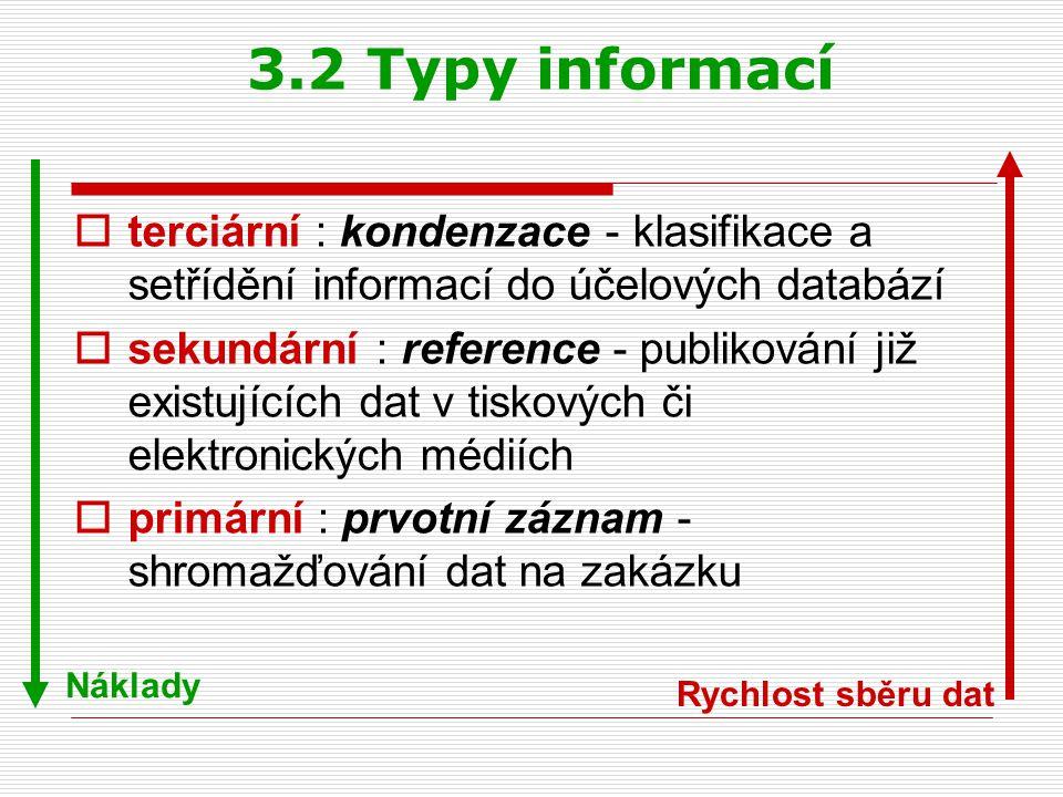 3.2 Typy informací  terciární : kondenzace - klasifikace a setřídění informací do účelových databází  sekundární : reference - publikování již existujících dat v tiskových či elektronických médiích  primární : prvotní záznam - shromažďování dat na zakázku Náklady Rychlost sběru dat