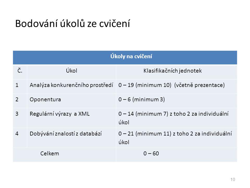 Bodování úkolů ze cvičení 10 Úkoly na cvičení Č.ÚkolKlasifikačních jednotek 1Analýza konkurenčního prostředí0 – 19 (minimum 10) (včetně prezentace) 2O