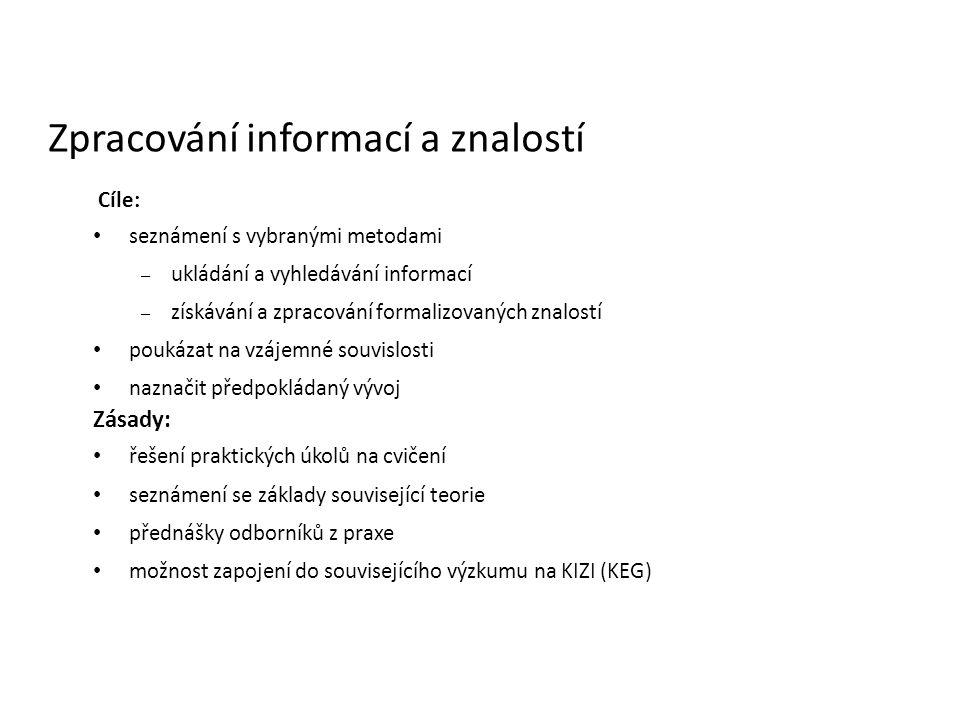 Úkol 1a: CI studie Úkol 1b: Příprava oponentury CV5: Obhajoba CI studie I.II.III.IV.V.VI.VII.VIII.IX.X.XI.XII.
