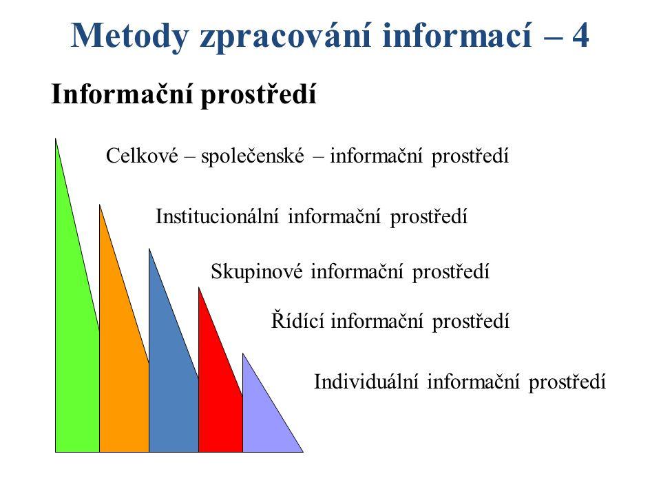 Metody zpracování informací – 4 Informační prostředí Celkové – společenské – informační prostředí Institucionální informační prostředí Skupinové informační prostředí Řídící informační prostředí Individuální informační prostředí