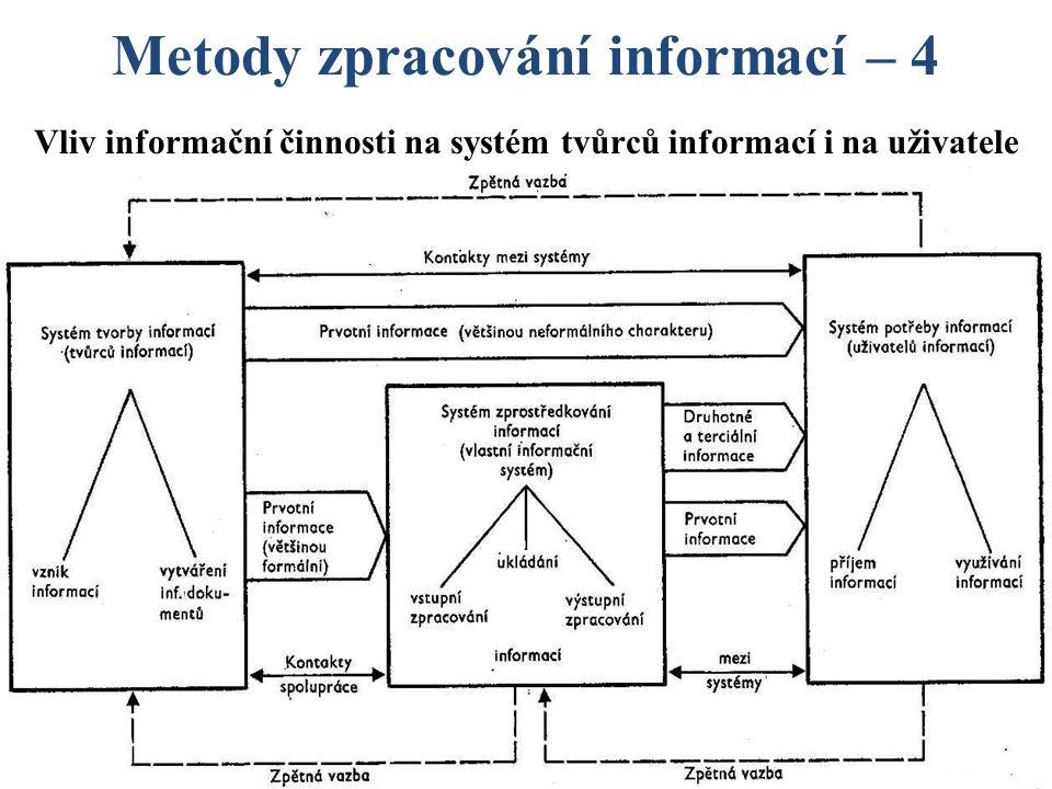 Metody zpracování informací – 4 Vliv informační činnosti na systém tvůrců informací i na uživatele