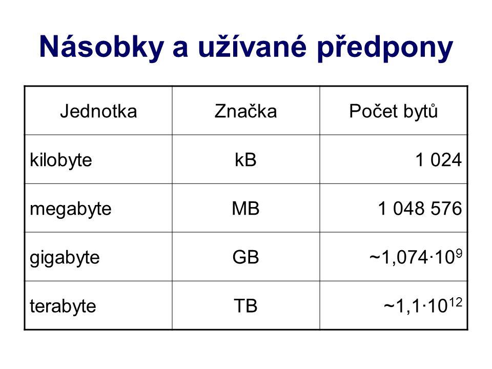 Násobky a užívané předpony JednotkaZnačkaPočet bytů kilobytekB1 024 megabyteMB1 048 576 gigabyteGB~1,074·10 9 terabyteTB~1,1·10 12