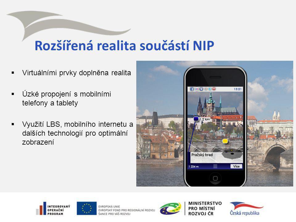  Virtuálními prvky doplněna realita  Úzké propojení s mobilními telefony a tablety  Využití LBS, mobilního internetu a dalších technologií pro optimální zobrazení