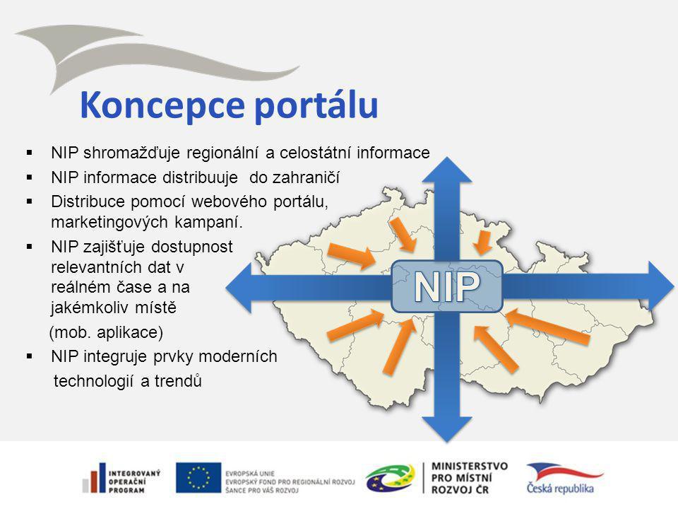 Koncepce portálu  NIP shromažďuje regionální a celostátní informace  NIP informace distribuuje do zahraničí  Distribuce pomocí webového portálu, marketingových kampaní.