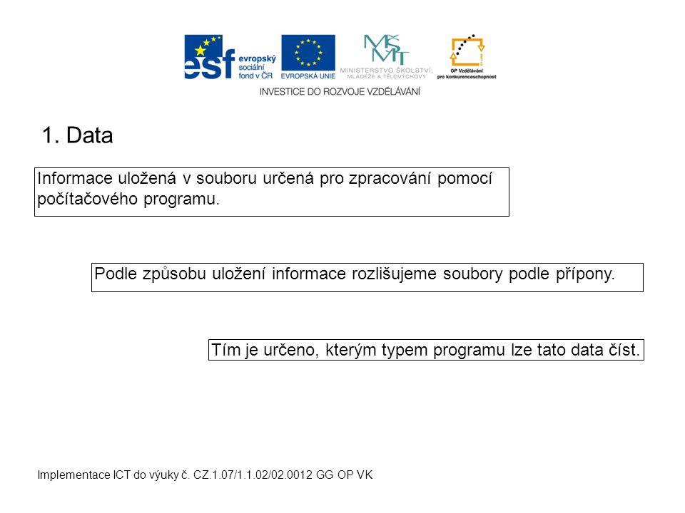 2.Soubor Implementace ICT do výuky č.