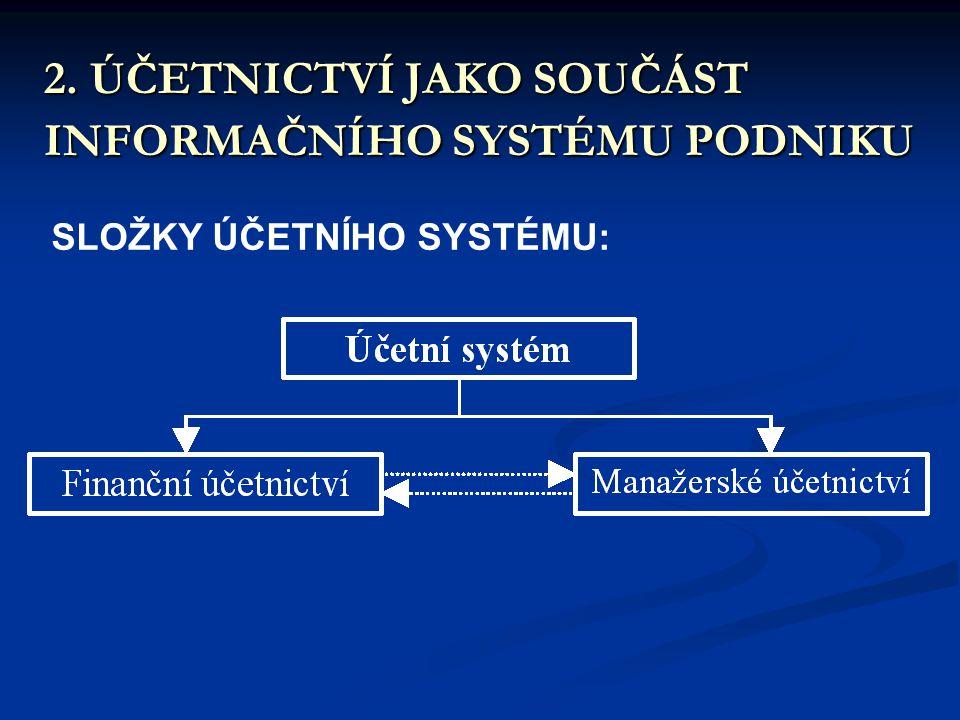 2. ÚČETNICTVÍ JAKO SOUČÁST INFORMAČNÍHO SYSTÉMU PODNIKU SLOŽKY ÚČETNÍHO SYSTÉMU: