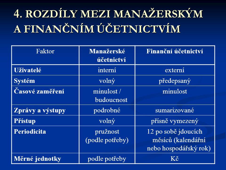 4. ROZDÍLY MEZI MANAŽERSKÝM A FINANČNÍM ÚČETNICTVÍM FaktorManažerské účetnictví Finanční účetnictví Uživateléinterníexterní Systémvolnýpředepsaný Časo