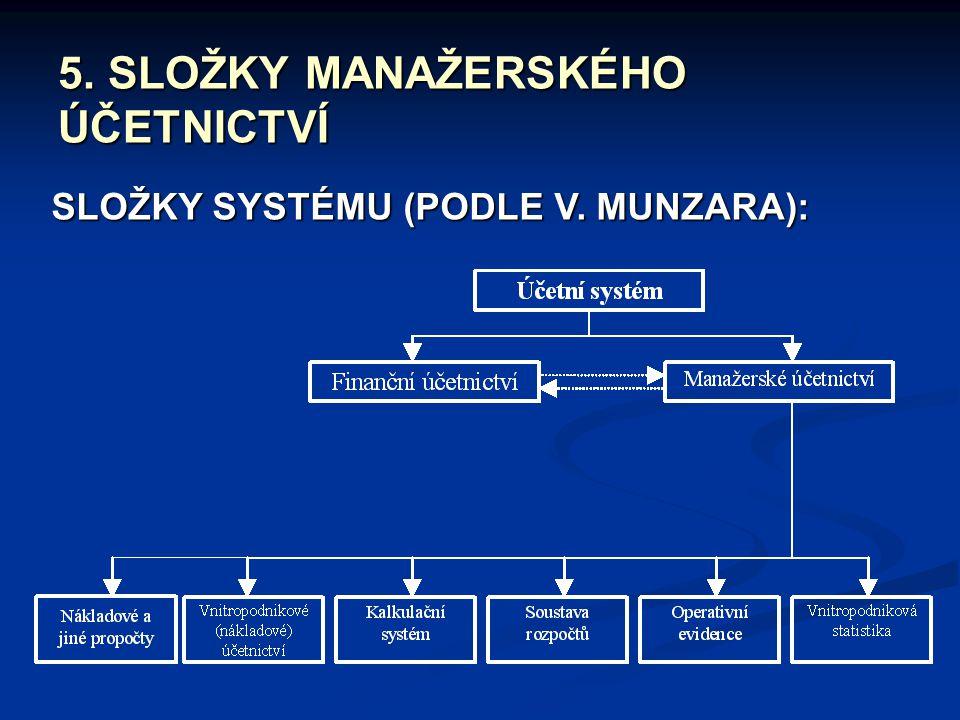 5. SLOŽKY MANAŽERSKÉHO ÚČETNICTVÍ SLOŽKY SYSTÉMU (PODLE V. MUNZARA):