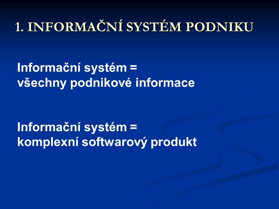 1. INFORMAČNÍ SYSTÉM PODNIKU Informační systém = všechny podnikové informace Informační systém = komplexní softwarový produkt