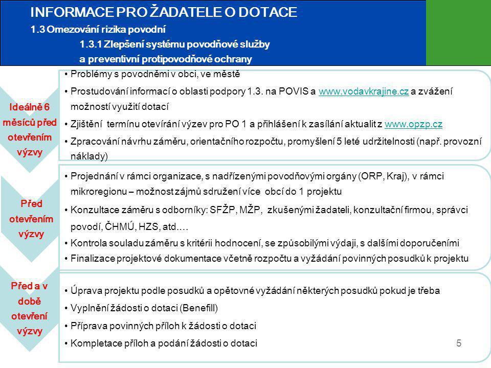 Ideálně 6 měsíců před otevřením výzvy Problémy s povodněmi v obci, ve městě Prostudování informací o oblasti podpory 1.3. na POVIS a www.vodavkrajine.