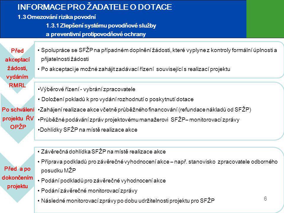 Podpora povodňové služby Distribuované CD OBSAH CD  Příručka LVS  Metodický pokyn HPPS  Ochrana před povodněmi ČR  Požadavky JSVV (HZS ČR)  Schválené KPV (08-2011)