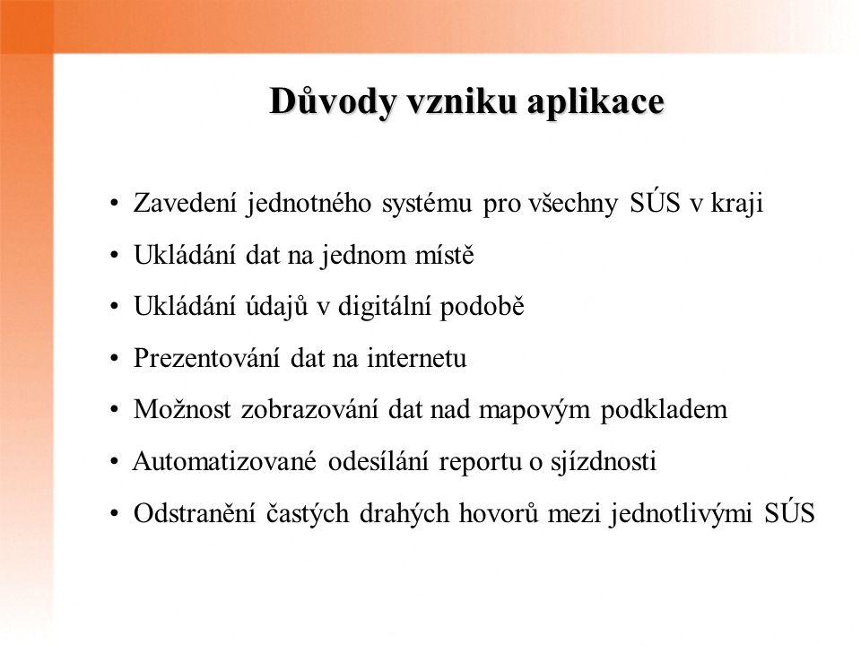 Důvody vzniku aplikace Zavedení jednotného systému pro všechny SÚS v kraji Ukládání dat na jednom místě Ukládání údajů v digitální podobě Prezentování