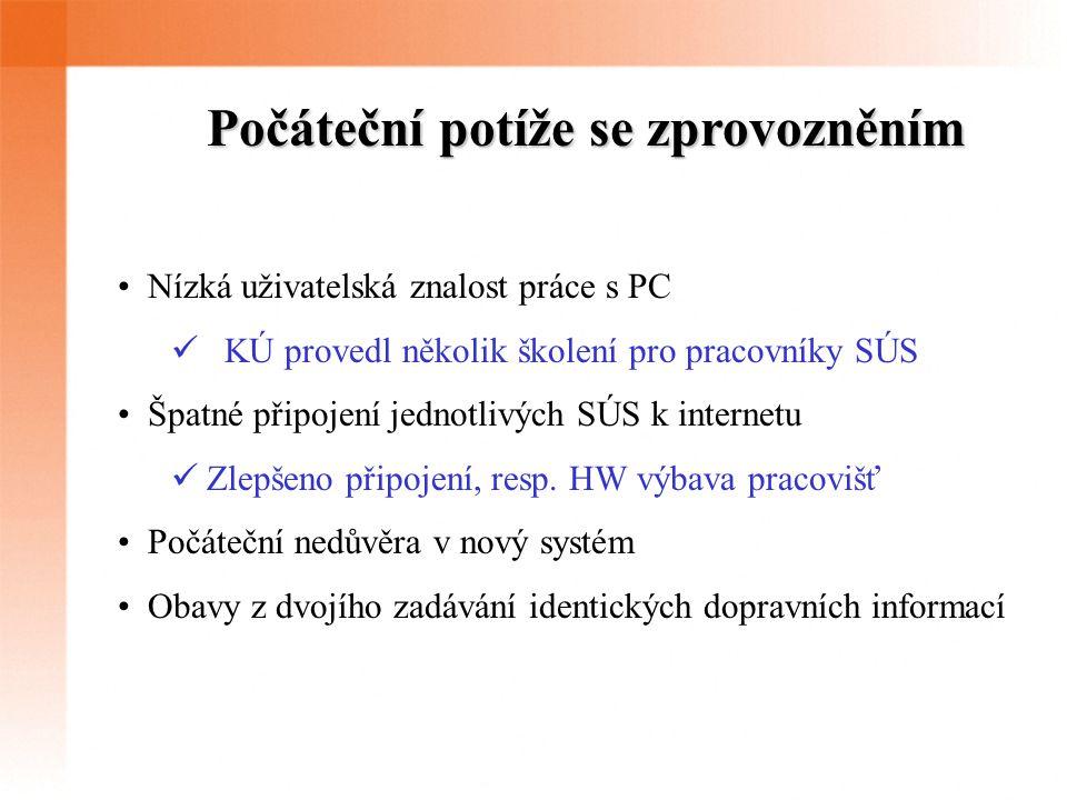 Počáteční potíže se zprovozněním Nízká uživatelská znalost práce s PC KÚ provedl několik školení pro pracovníky SÚS Špatné připojení jednotlivých SÚS k internetu Zlepšeno připojení, resp.