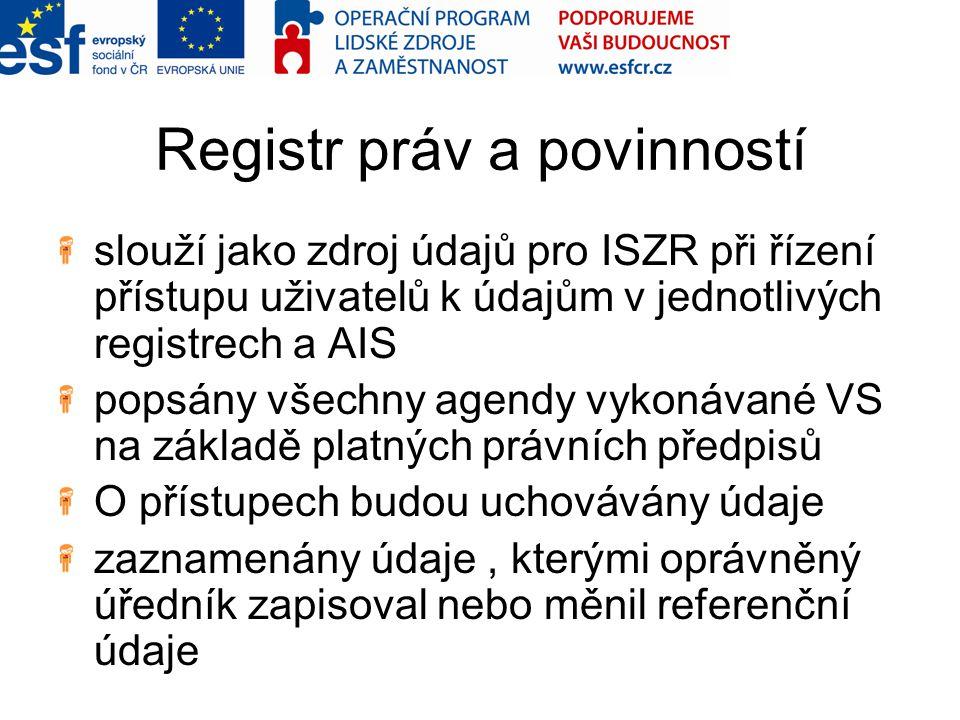 Registr práv a povinností slouží jako zdroj údajů pro ISZR při řízení přístupu uživatelů k údajům v jednotlivých registrech a AIS popsány všechny agendy vykonávané VS na základě platných právních předpisů O přístupech budou uchovávány údaje zaznamenány údaje, kterými oprávněný úředník zapisoval nebo měnil referenční údaje