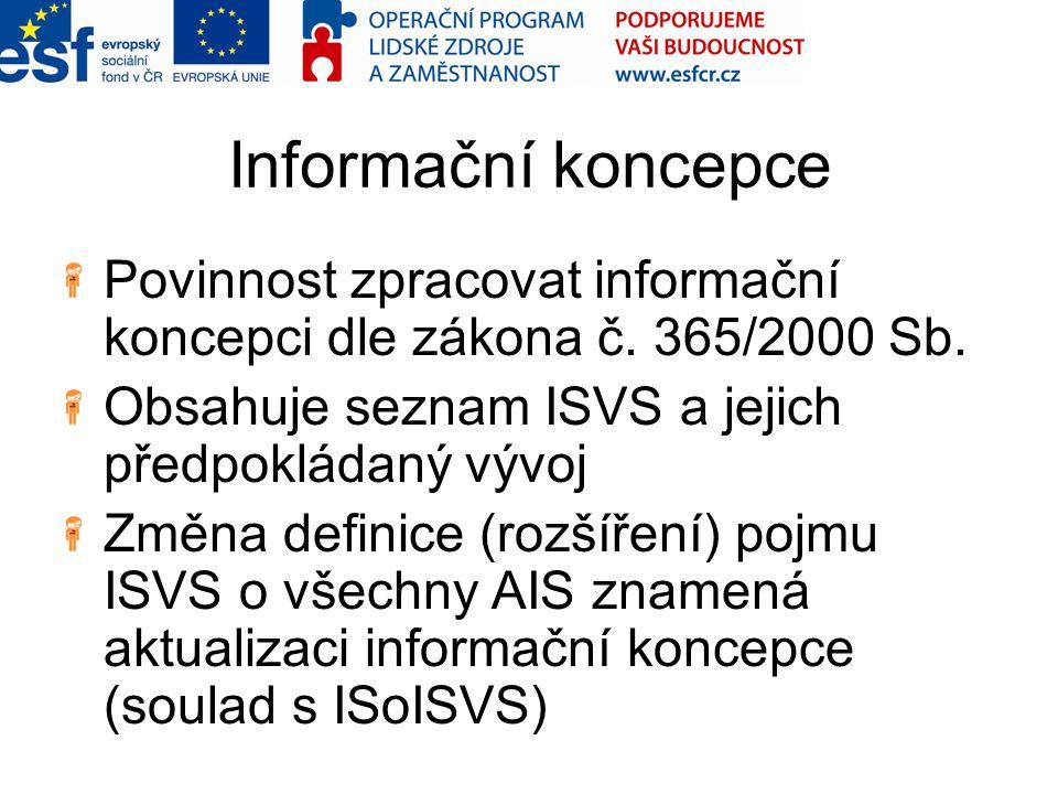 Informační koncepce Povinnost zpracovat informační koncepci dle zákona č. 365/2000 Sb. Obsahuje seznam ISVS a jejich předpokládaný vývoj Změna definic