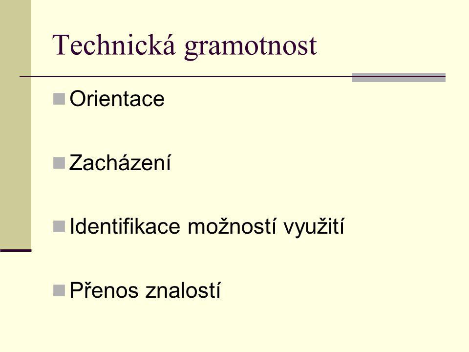 Technická gramotnost Orientace Zacházení Identifikace možností využití Přenos znalostí