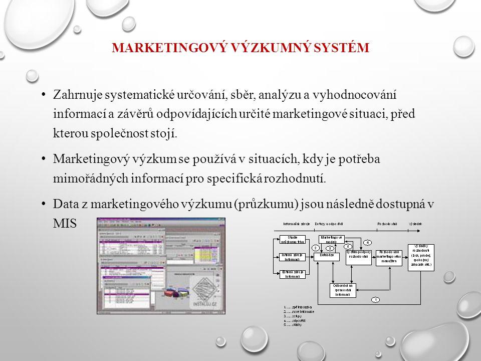 MARKETINGOVÝ VÝZKUMNÝ SYSTÉM Zahrnuje systematické určování, sběr, analýzu a vyhodnocování informací a závěrů odpovídajících určité marketingové situa