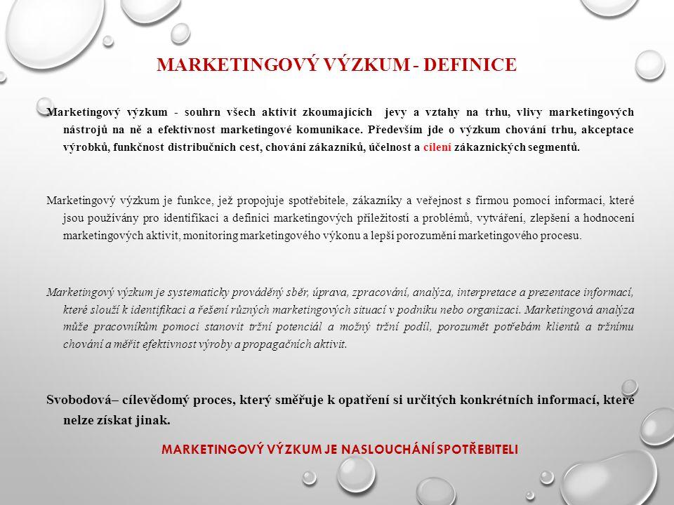 MARKETINGOVÝ VÝZKUM - DEFINICE Marketingový výzkum - souhrn všech aktivit zkoumajících jevy a vztahy na trhu, vlivy marketingových nástrojů na ně a efektivnost marketingové komunikace.