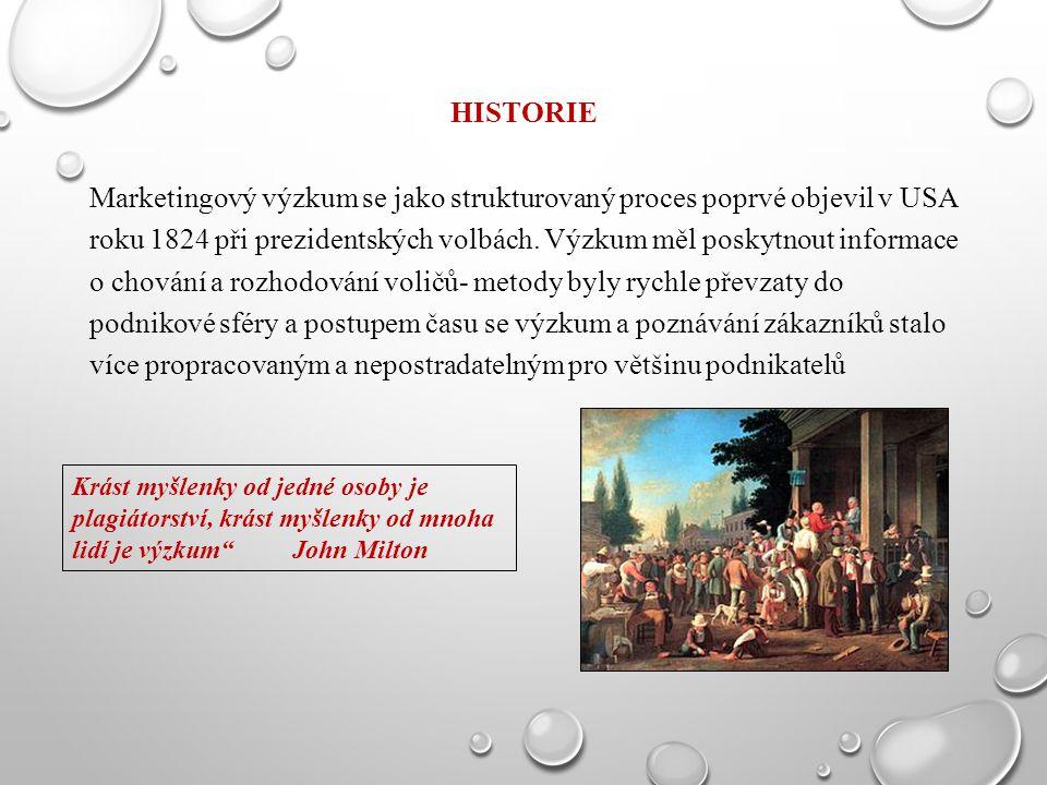 HISTORIE Marketingový výzkum se jako strukturovaný proces poprvé objevil v USA roku 1824 při prezidentských volbách. Výzkum měl poskytnout informace o