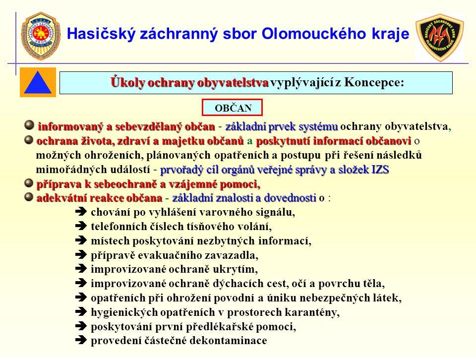 Hasičský záchranný sbor Olomouckého kraje Úkoly ochrany obyvatelstva Úkoly ochrany obyvatelstva vyplývající z Koncepce: OBČAN informovaný a sebevzděla