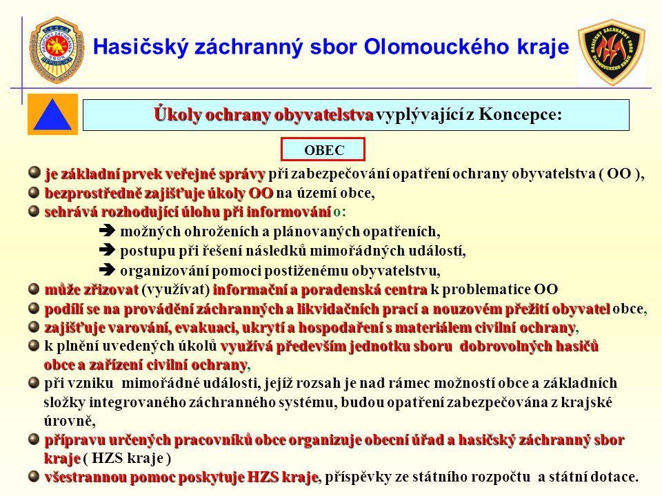 Hasičský záchranný sbor Olomouckého kraje OBEC je základní prvek veřejné správy je základní prvek veřejné správy při zabezpečování opatření ochrany ob