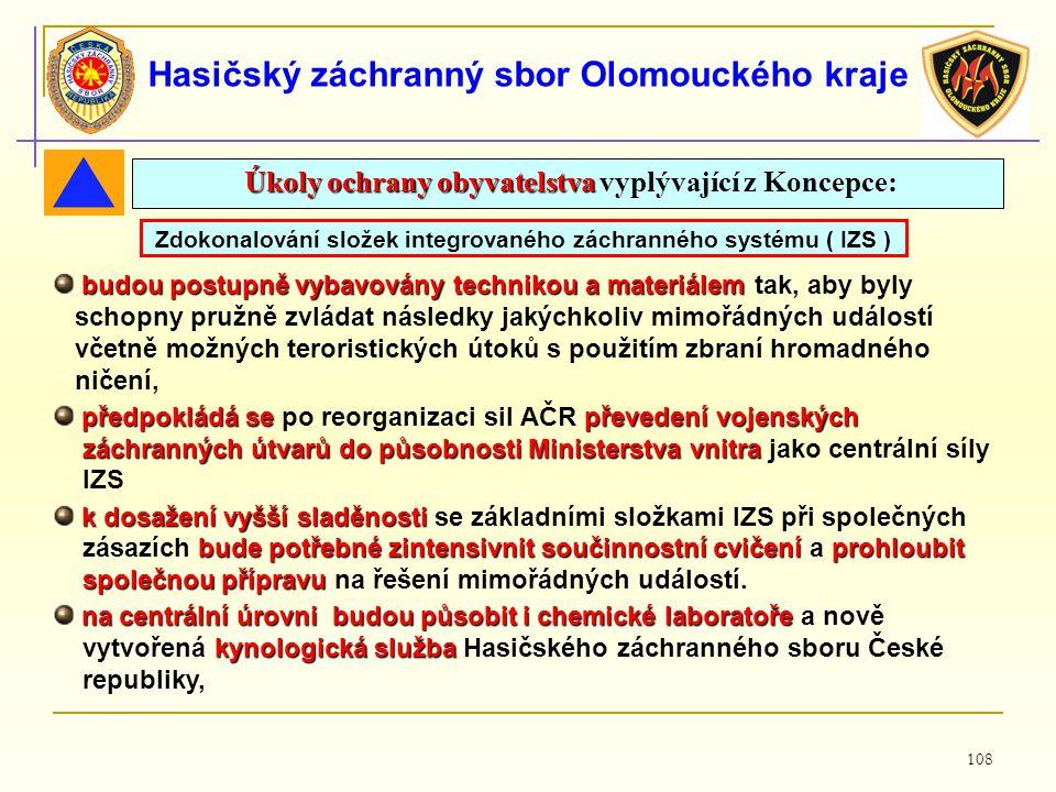 108 Hasičský záchranný sbor Olomouckého kraje Zdokonalování složek integrovaného záchranného systému ( IZS ) budou postupně vybavovány technikou a mat