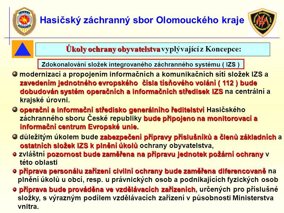 Hasičský záchranný sbor Olomouckého kraje modernizací a propojením informačních a komunikačních sítí složek IZS a zavedením jednotného evropského čísl