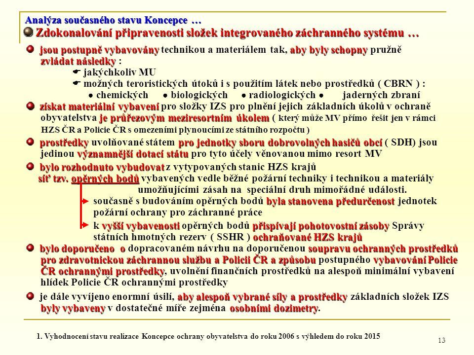 13 Analýza současného stavu Koncepce … Zdokonalování připravenosti složek integrovaného záchranného systému … Zdokonalování připravenosti složek integ