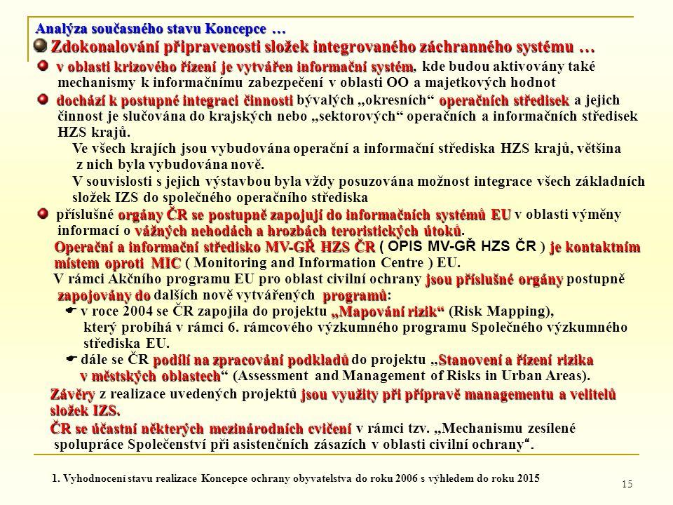 15 Analýza současného stavu Koncepce … Zdokonalování připravenosti složek integrovaného záchranného systému … Zdokonalování připravenosti složek integ