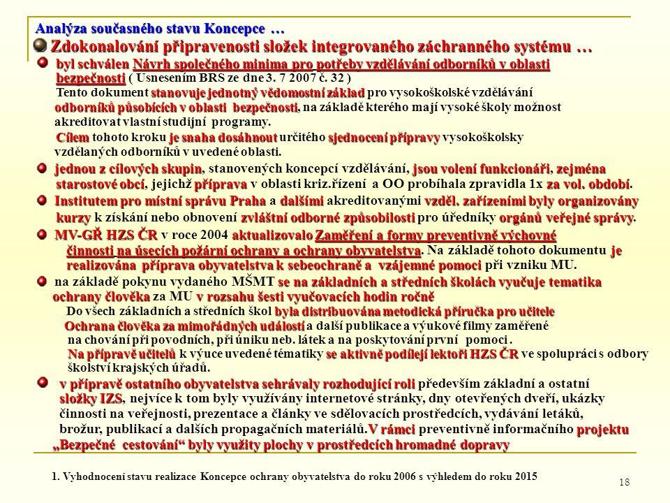 18 Analýza současného stavu Koncepce … Zdokonalování připravenosti složek integrovaného záchranného systému … Zdokonalování připravenosti složek integ