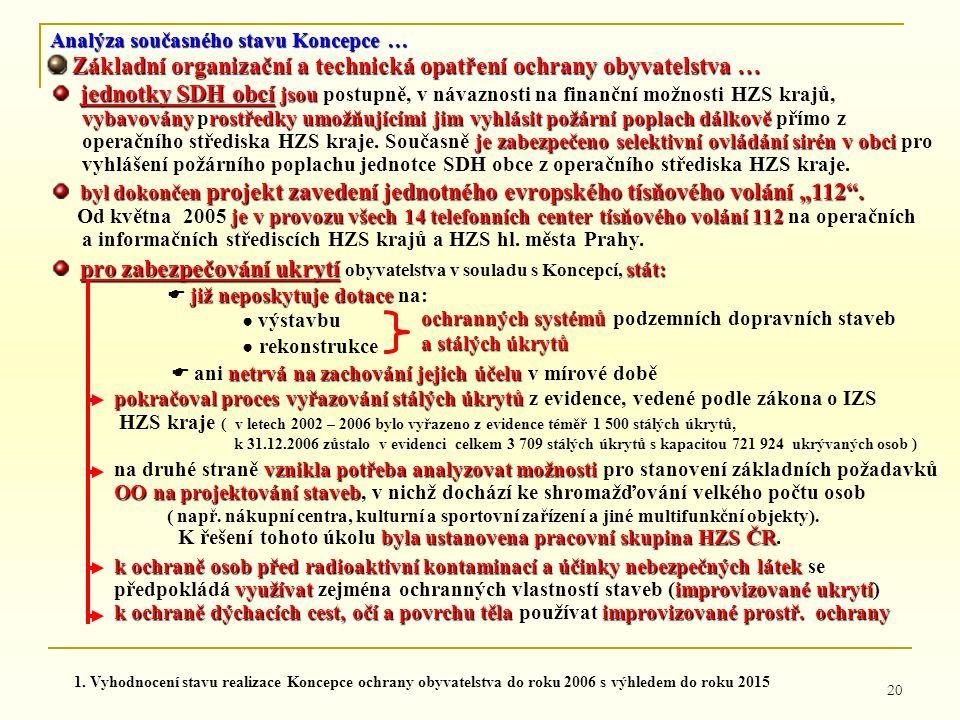 20 Analýza současného stavu Koncepce … Základní organizační a technická opatření ochrany obyvatelstva … Základní organizační a technická opatření ochr