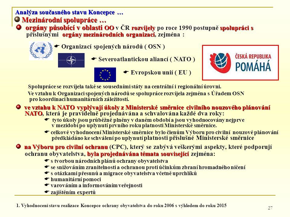 27 Analýza současného stavu Koncepce … Mezinárodní spolupráce … Mezinárodní spolupráce … orgány působící v oblasti OOrozvíjelyspoluprácis orgány působ