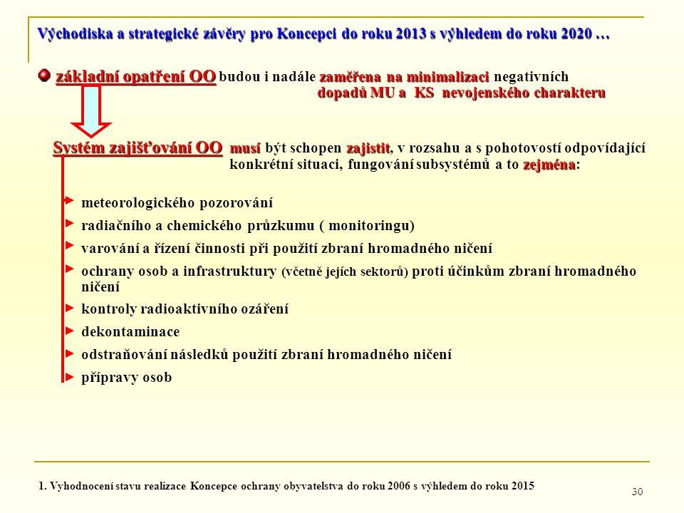 30 základní opatření OO zaměřena na minimalizaci základní opatření OO budou i nadále zaměřena na minimalizaci negativních dopadů MU a KS nevojenského