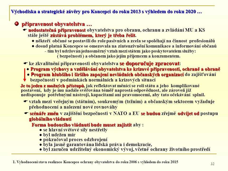32 připravenost obyvatelstva … nedostatečná připravenost  nedostatečná připravenost obyvatelstva pro obranu, ochranu a zvládání MU a KS zůstává probl