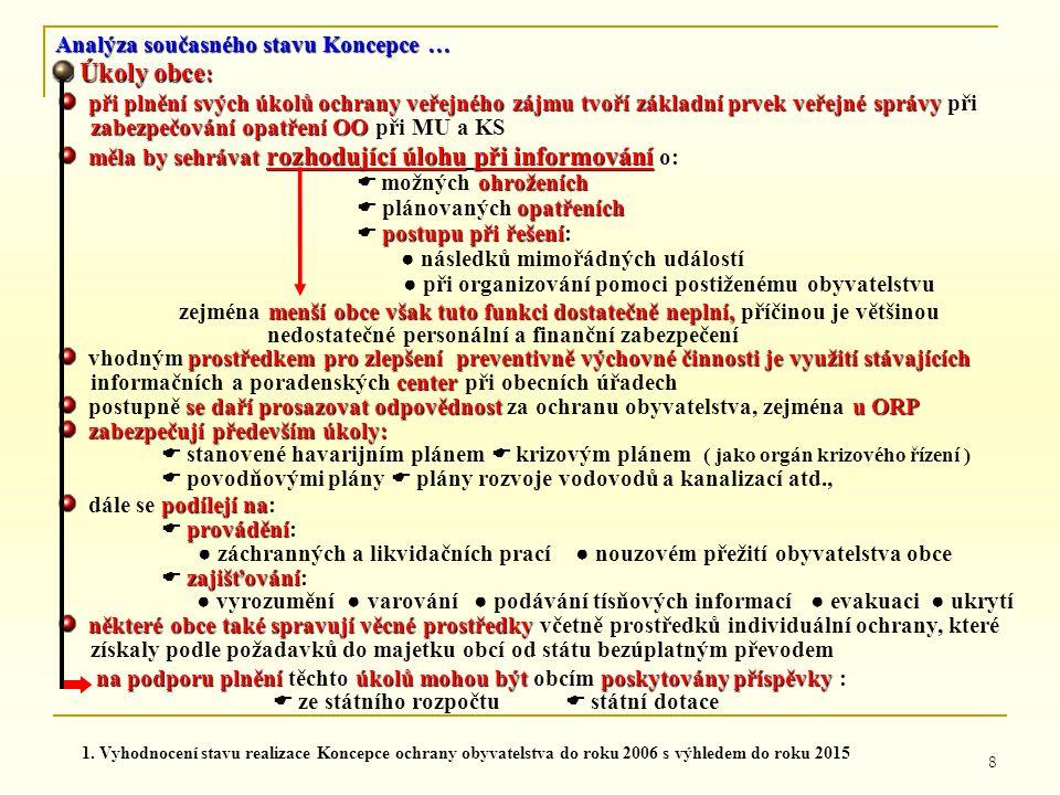 8 Analýza současného stavu Koncepce … Úkoly obce : Úkoly obce : při plnění svých úkolů ochrany veřejného zájmu tvoří základní prvek veřejné správy při