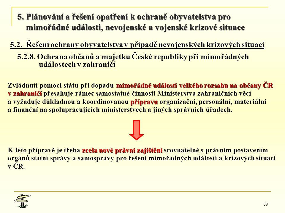 89 mimořádné události velkého rozsahu na občany ČR Zvládnutí pomoci státu při dopadu mimořádné události velkého rozsahu na občany ČR v zahraničí v zah