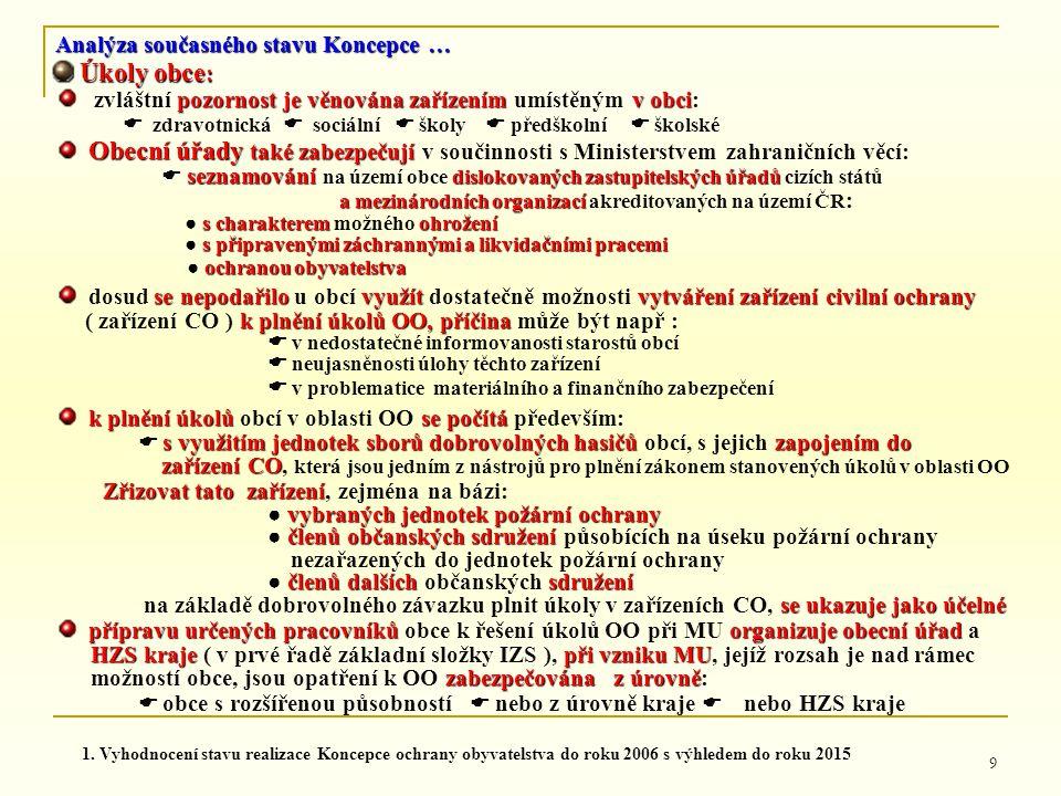 9 Analýza současného stavu Koncepce … Úkoly obce : Úkoly obce : pozornost je věnovánazařízenímv obci zvláštní pozornost je věnována zařízením umístěný