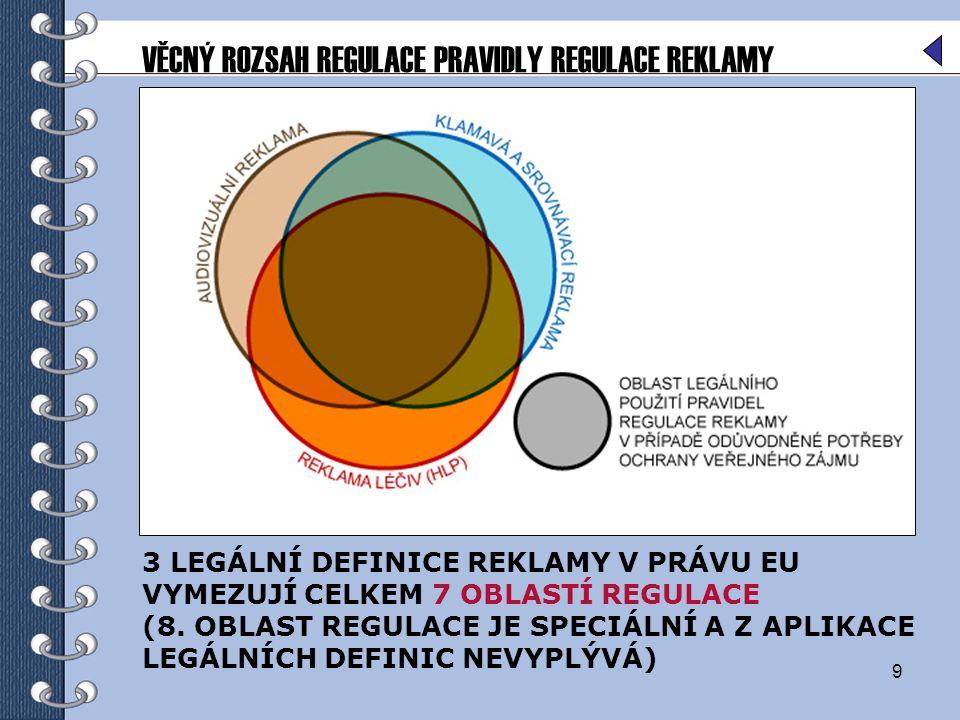 9 VĚCNÝ ROZSAH REGULACE PRAVIDLY REGULACE REKLAMY 3 LEGÁLNÍ DEFINICE REKLAMY V PRÁVU EU VYMEZUJÍ CELKEM 7 OBLASTÍ REGULACE (8. OBLAST REGULACE JE SPEC